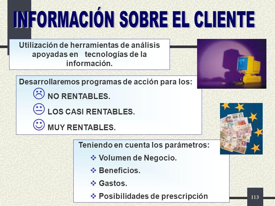 INFORMACIÓN SOBRE EL CLIENTE