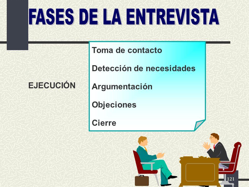 FASES DE LA ENTREVISTA Toma de contacto Detección de necesidades