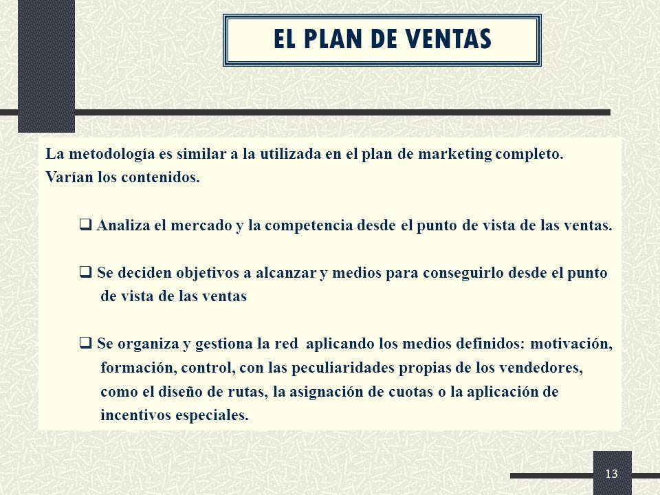 EL PLAN DE VENTAS La metodología es similar a la utilizada en el plan de marketing completo. Varían los contenidos.