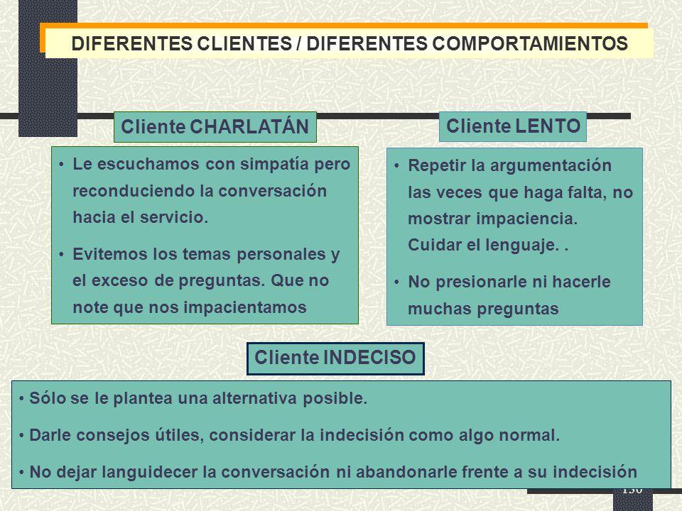 DIFERENTES CLIENTES / DIFERENTES COMPORTAMIENTOS