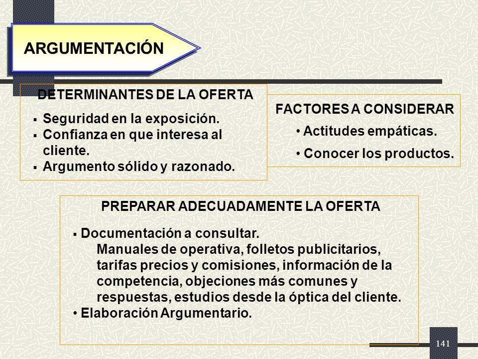 DETERMINANTES DE LA OFERTA PREPARAR ADECUADAMENTE LA OFERTA
