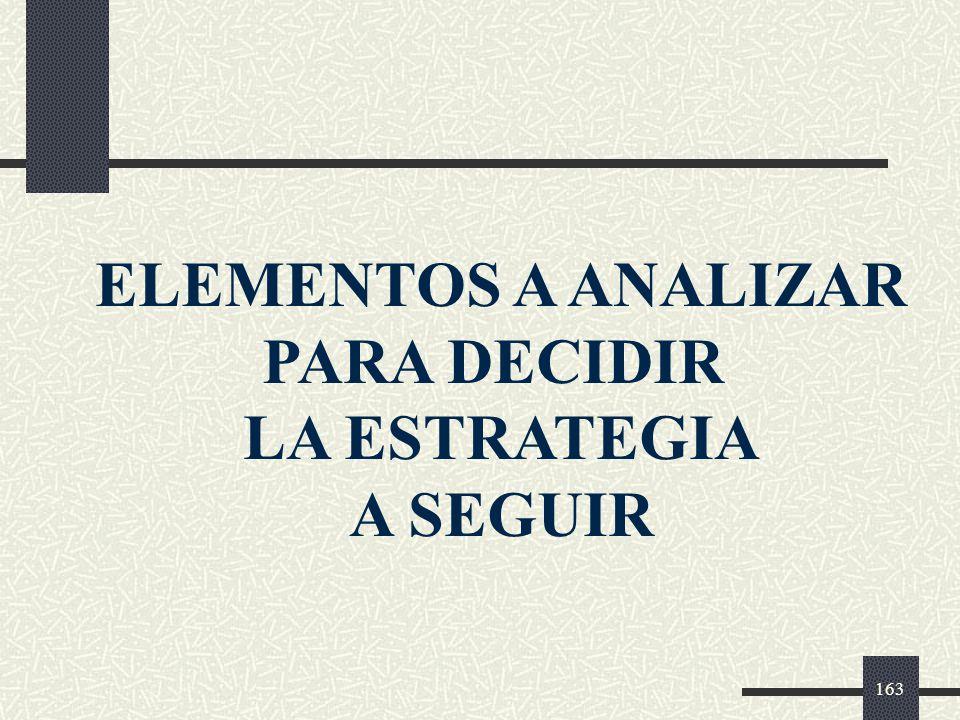 ELEMENTOS A ANALIZAR PARA DECIDIR LA ESTRATEGIA A SEGUIR