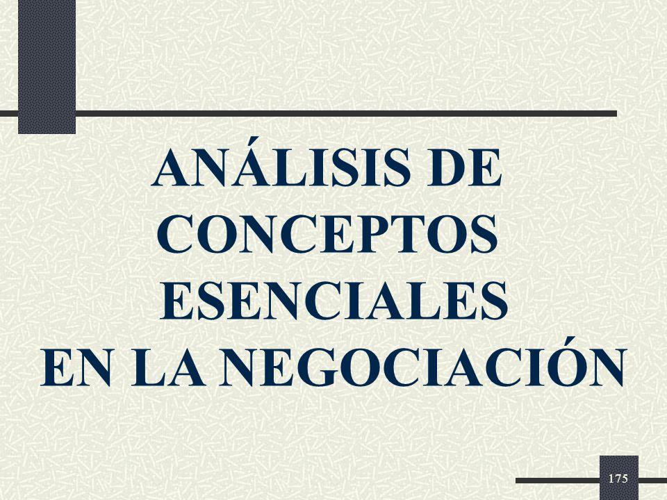 ANÁLISIS DE CONCEPTOS ESENCIALES EN LA NEGOCIACIÓN