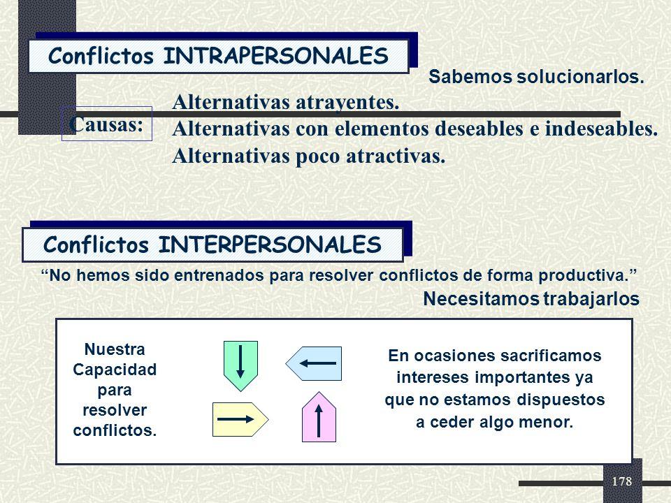 Conflictos INTRAPERSONALES
