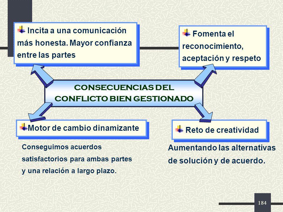 CONSECUENCIAS DEL CONFLICTO BIEN GESTIONADO
