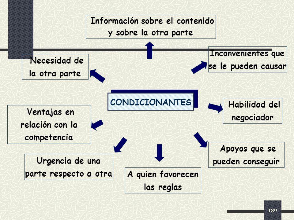 Información sobre el contenido y sobre la otra parte
