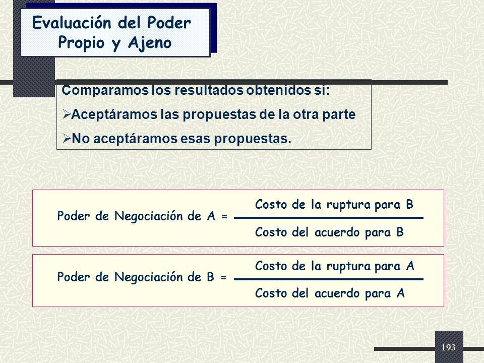 Evaluación del Poder Propio y Ajeno