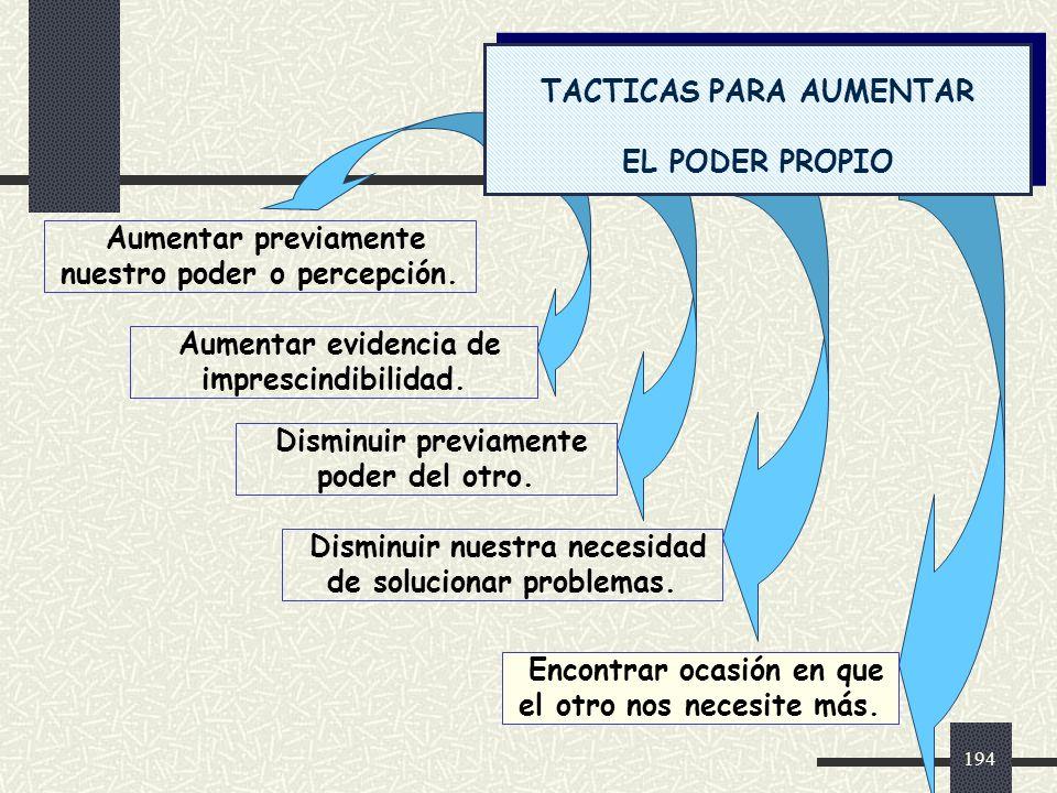TACTICAS PARA AUMENTAR EL PODER PROPIO