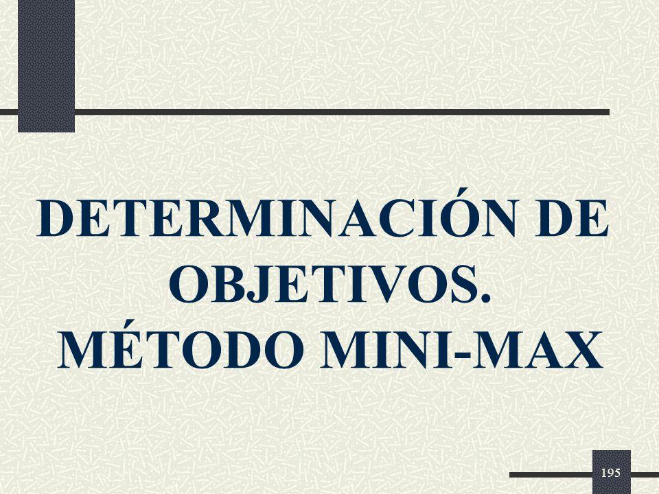 DETERMINACIÓN DE OBJETIVOS. MÉTODO MINI-MAX