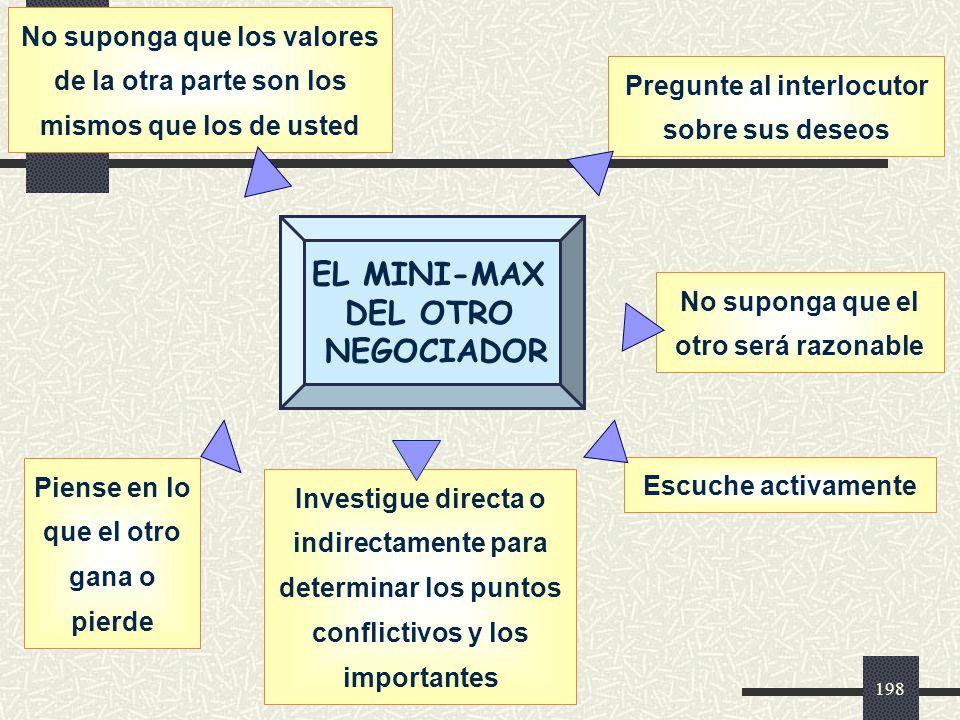 EL MINI-MAX DEL OTRO NEGOCIADOR