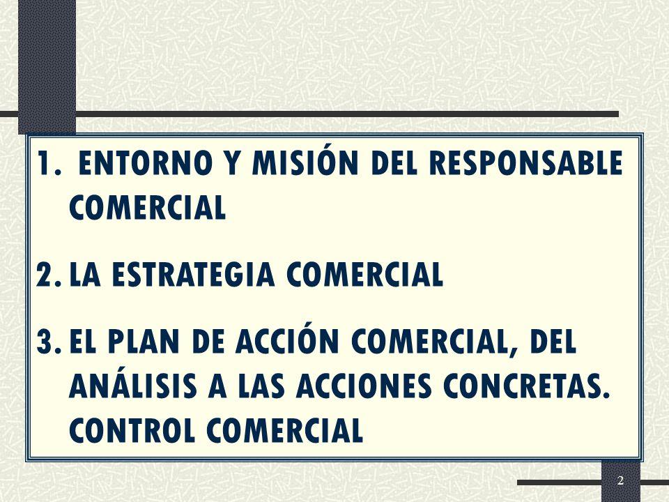 ENTORNO Y MISIÓN DEL RESPONSABLE COMERCIAL
