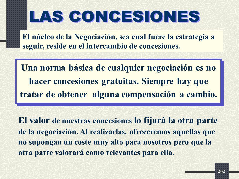 LAS CONCESIONES El núcleo de la Negociación, sea cual fuere la estrategia a seguir, reside en el intercambio de concesiones.