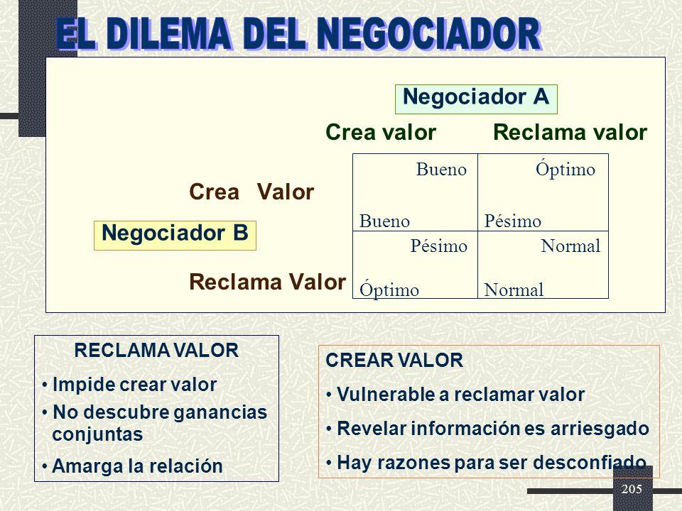 EL DILEMA DEL NEGOCIADOR