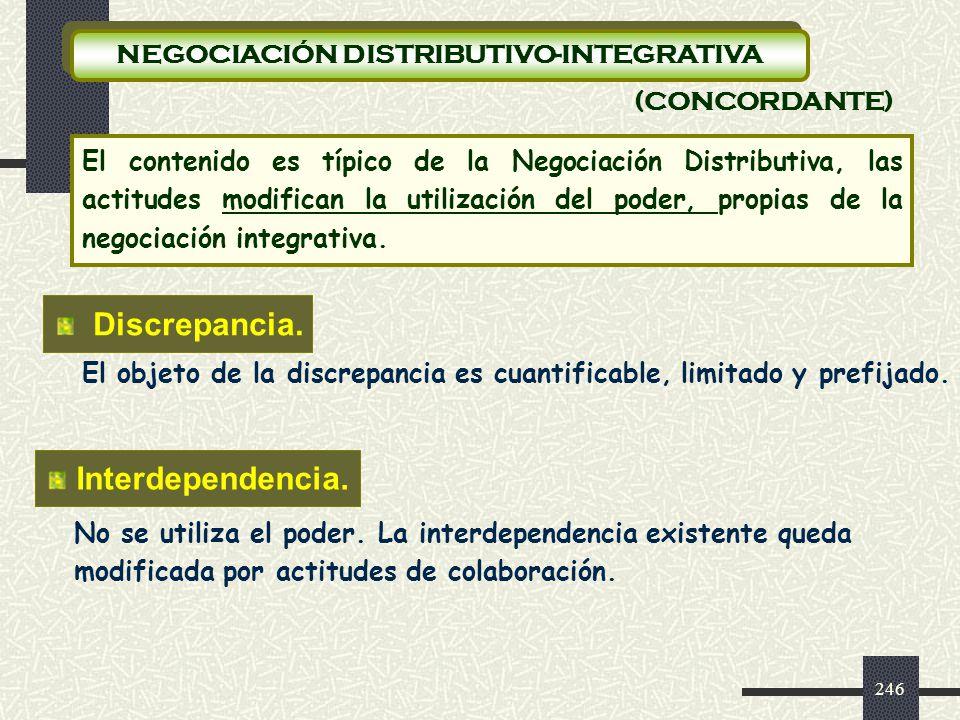 NEGOCIACIÓN DISTRIBUTIVO-INTEGRATIVA