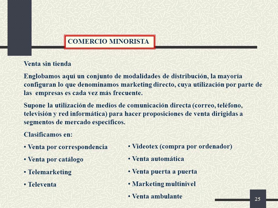 COMERCIO MINORISTA Venta sin tienda.
