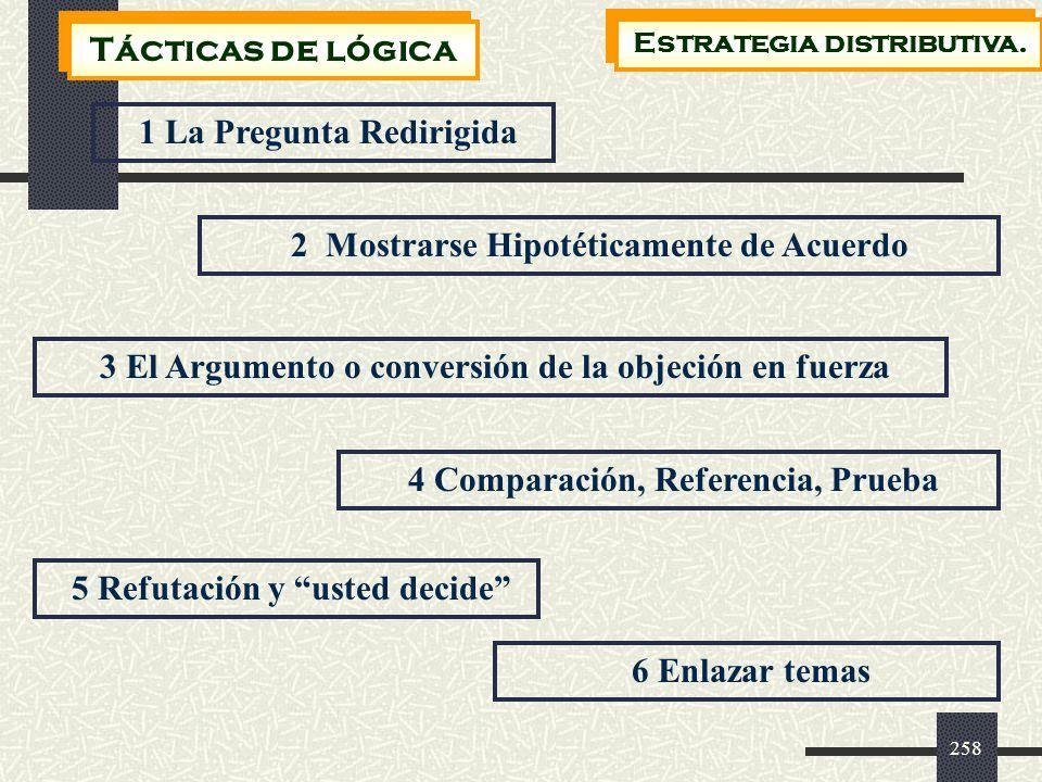 1 La Pregunta Redirigida