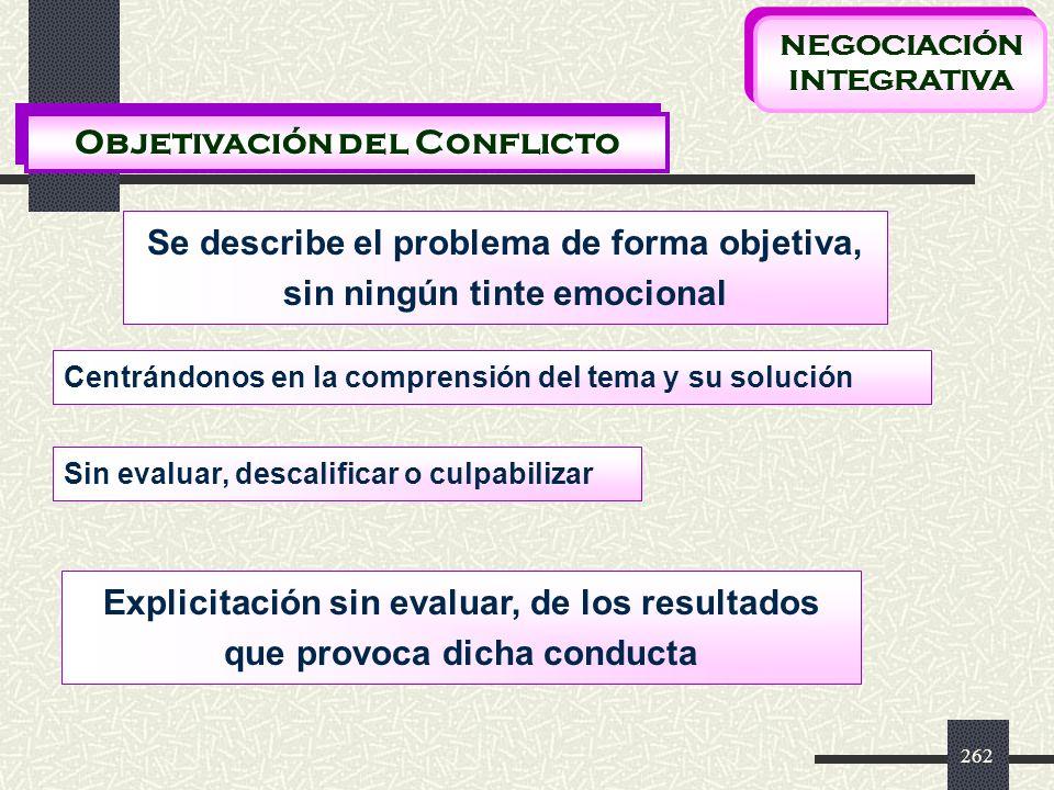 Objetivación del Conflicto
