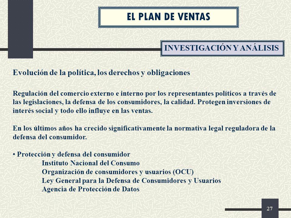 EL PLAN DE VENTAS INVESTIGACIÓN Y ANÁLISIS