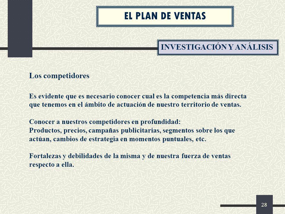 EL PLAN DE VENTAS INVESTIGACIÓN Y ANÁLISIS Los competidores