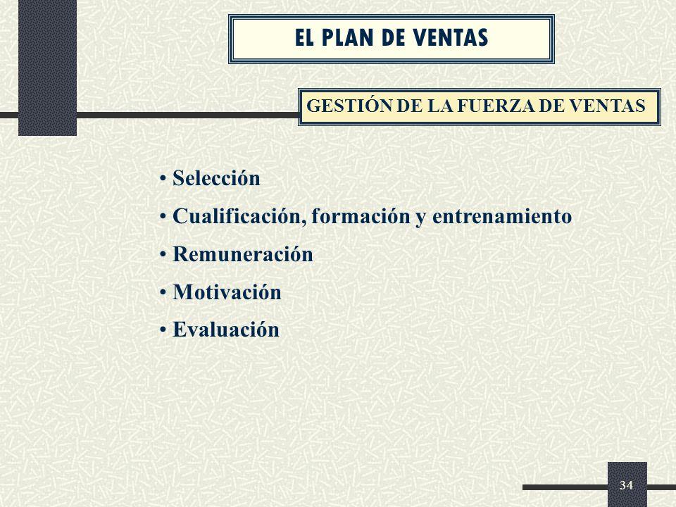 EL PLAN DE VENTAS Selección Cualificación, formación y entrenamiento