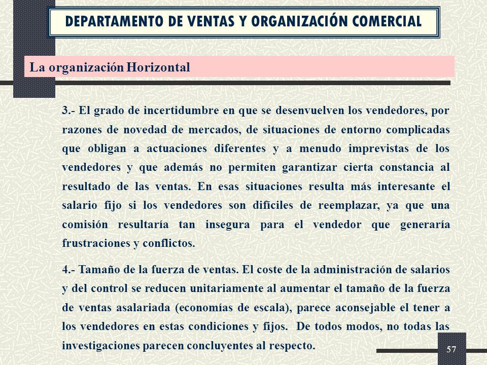 DEPARTAMENTO DE VENTAS Y ORGANIZACIÓN COMERCIAL