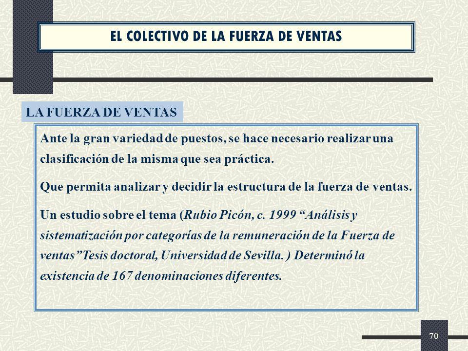 EL COLECTIVO DE LA FUERZA DE VENTAS
