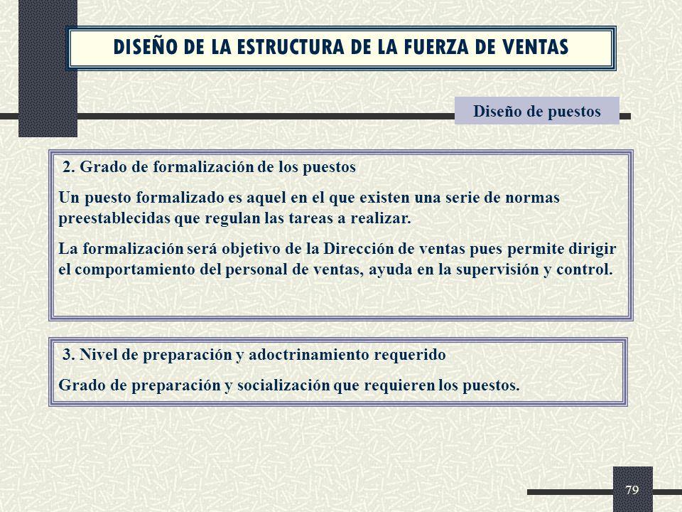 DISEÑO DE LA ESTRUCTURA DE LA FUERZA DE VENTAS