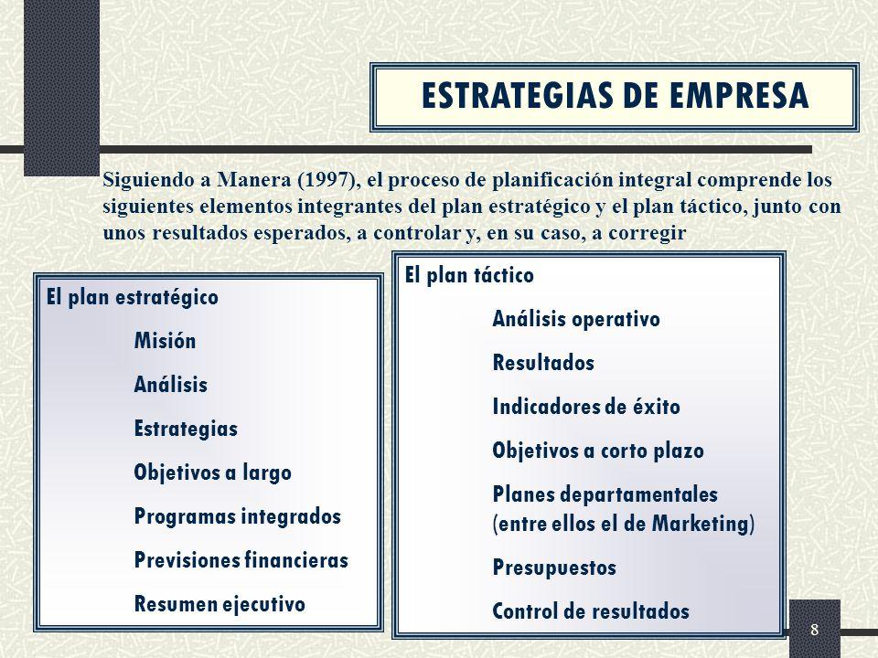 ESTRATEGIAS DE EMPRESA