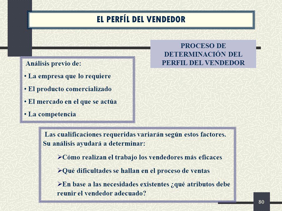 PROCESO DE DETERMINACIÓN DEL PERFIL DEL VENDEDOR