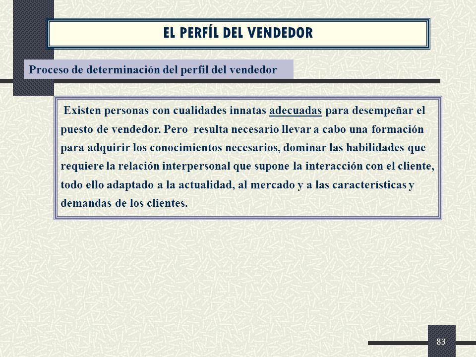 EL PERFÍL DEL VENDEDOR Proceso de determinación del perfil del vendedor.
