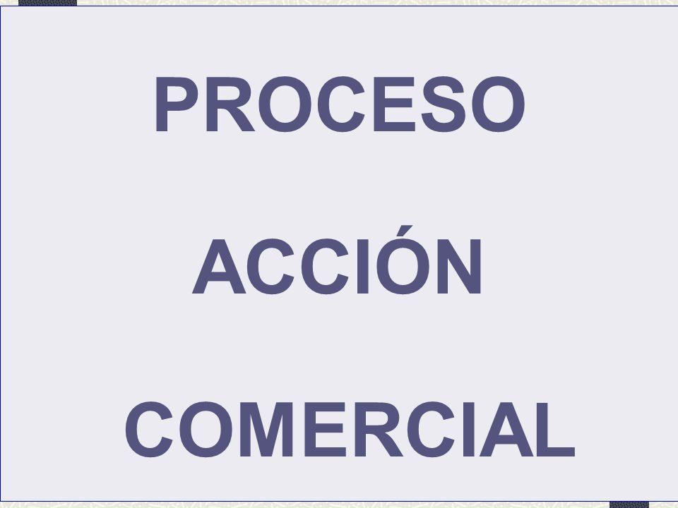 PROCESO ACCIÓN COMERCIAL