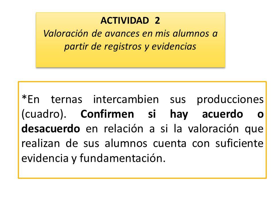 ACTIVIDAD 2 Valoración de avances en mis alumnos a partir de registros y evidencias.