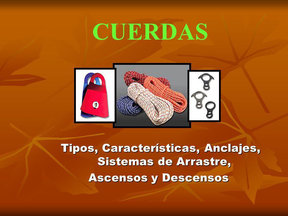 Tipos, Características, Anclajes, Sistemas de Arrastre,