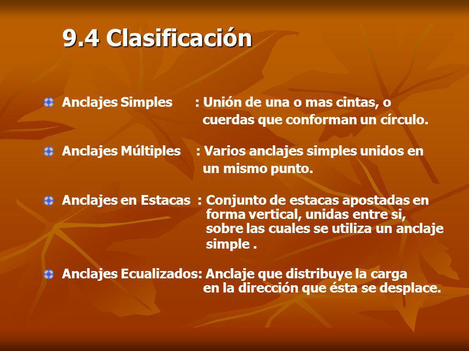 9.4 Clasificación Anclajes Simples : Unión de una o mas cintas, o