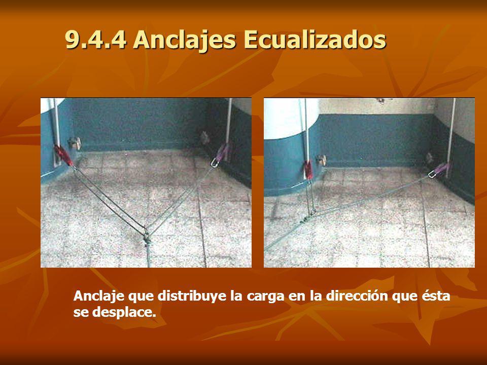 9.4.4 Anclajes Ecualizados Foto Dibujo