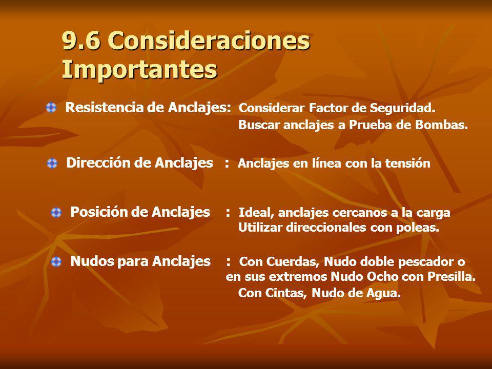 9.6 Consideraciones Importantes