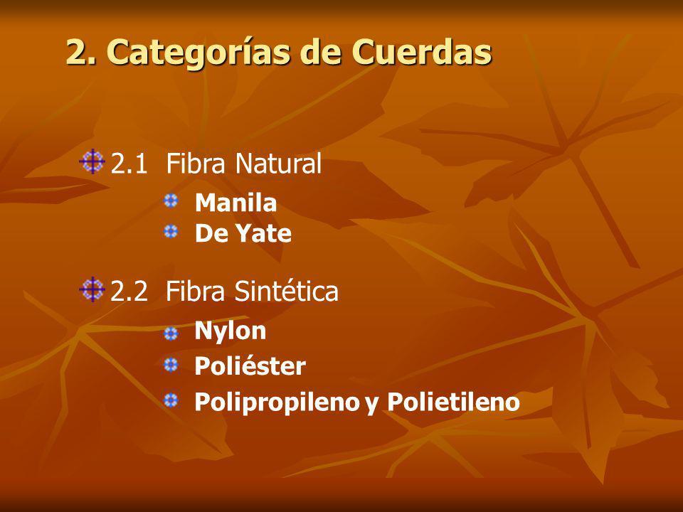2. Categorías de Cuerdas 2.1 Fibra Natural 2.2 Fibra Sintética Manila