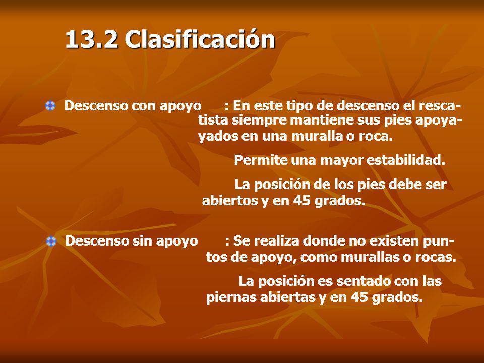 13.2 Clasificación Descenso con apoyo : En este tipo de descenso el resca- tista siempre mantiene sus pies apoya-