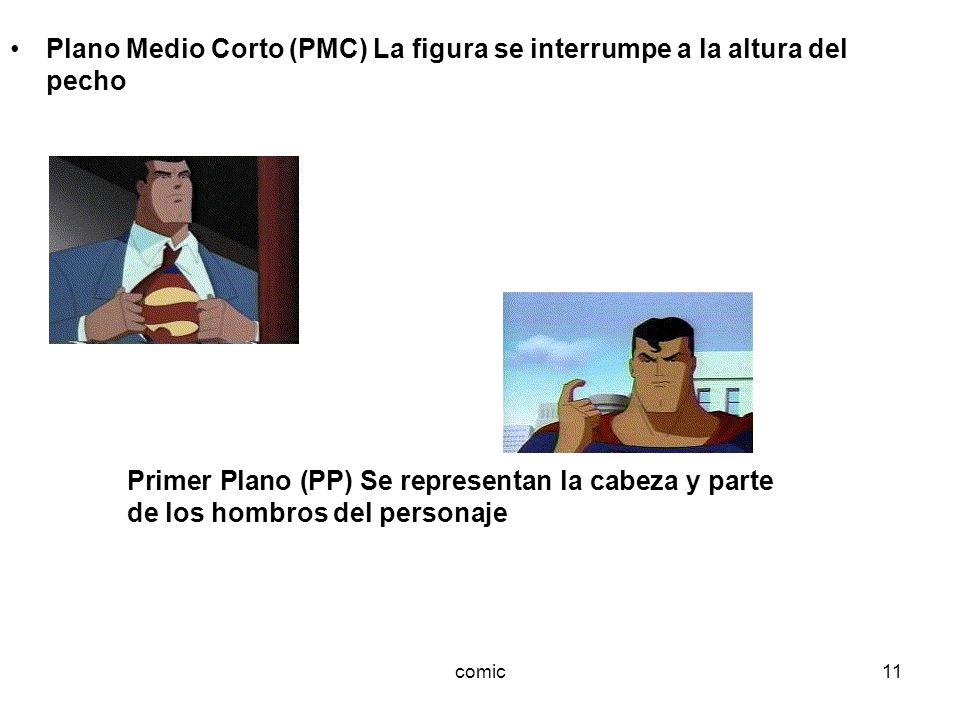 Plano Medio Corto (PMC) La figura se interrumpe a la altura del pecho