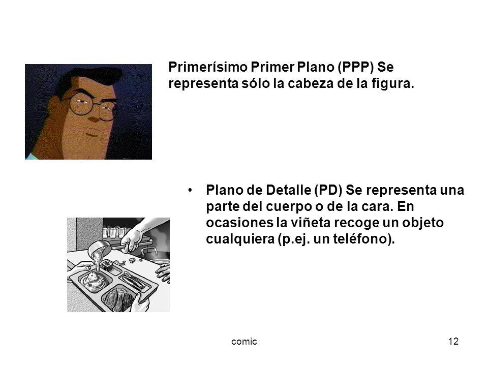 Primerísimo Primer Plano (PPP) Se representa sólo la cabeza de la figura.