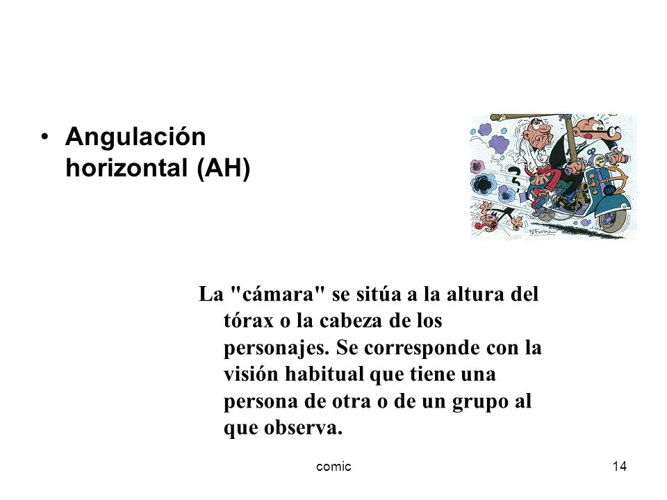 Angulación horizontal (AH)