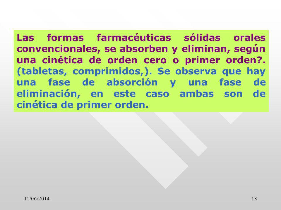 Las formas farmacéuticas sólidas orales convencionales, se absorben y eliminan, según una cinética de orden cero o primer orden . (tabletas, comprimidos,). Se observa que hay una fase de absorción y una fase de eliminación, en este caso ambas son de cinética de primer orden.