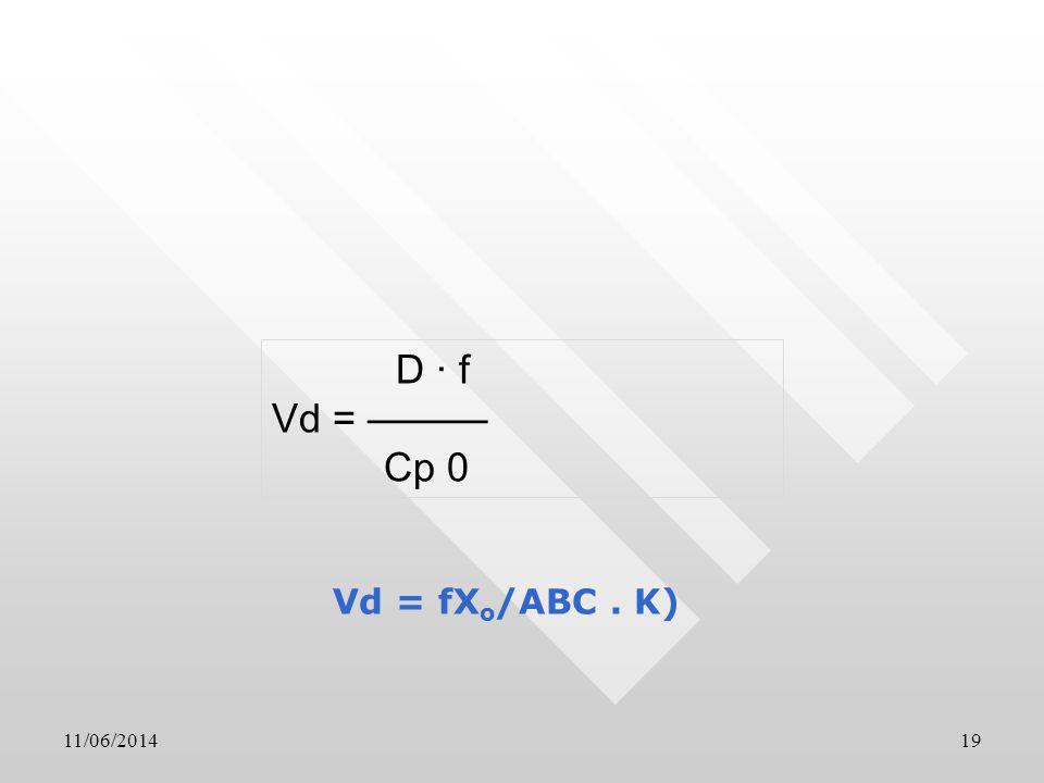 D · f Vd = ——— Cp 0 Vd = fXo/ABC . K) 01/04/2017