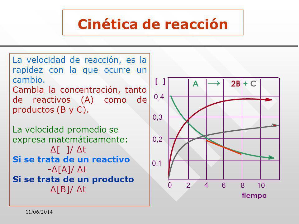Cinética de reacción La velocidad de reacción, es la rapidez con la que ocurre un cambio.