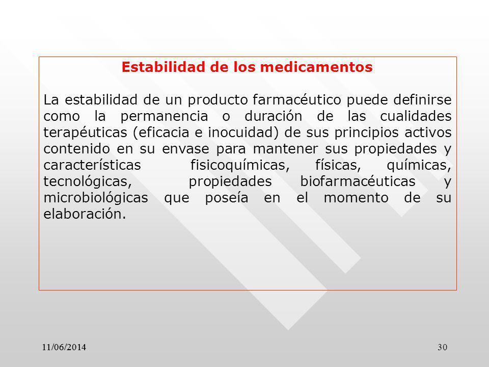 Estabilidad de los medicamentos