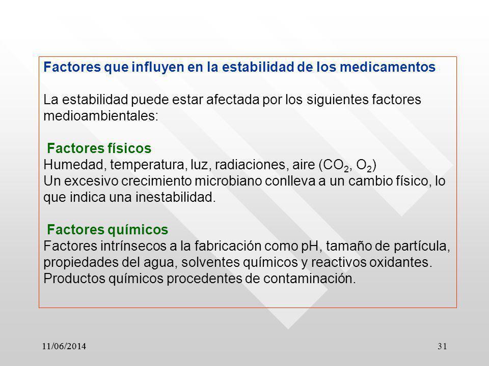 Factores que influyen en la estabilidad de los medicamentos