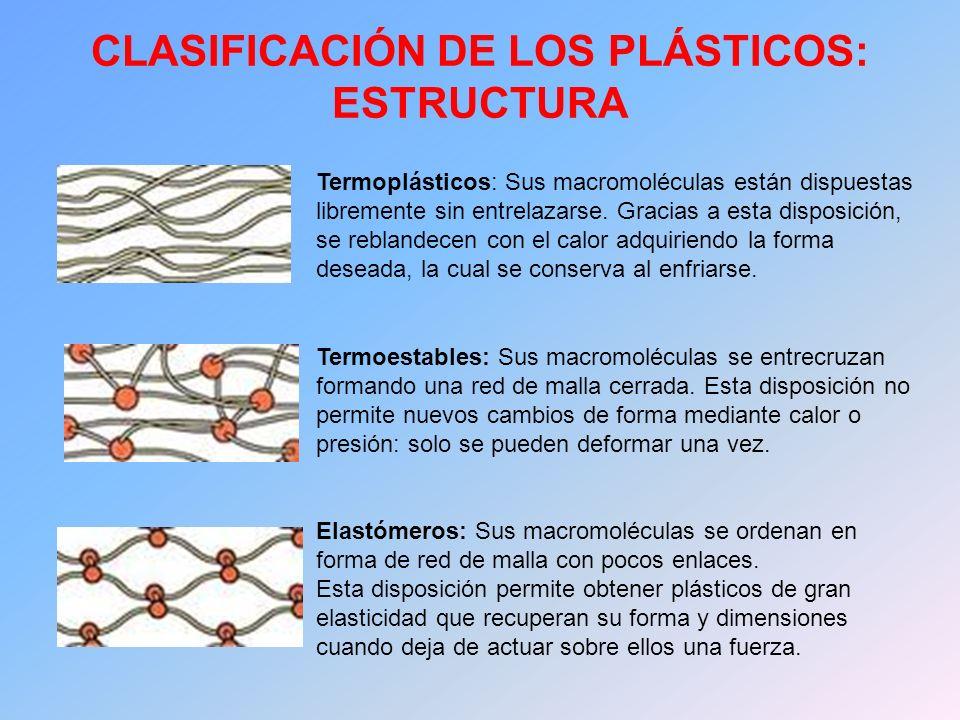 CLASIFICACIÓN DE LOS PLÁSTICOS: