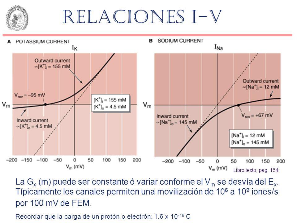 Relaciones I-V Libro texto, pag. 154.