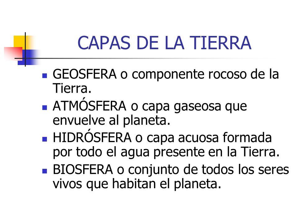 CAPAS DE LA TIERRA GEOSFERA o componente rocoso de la Tierra.