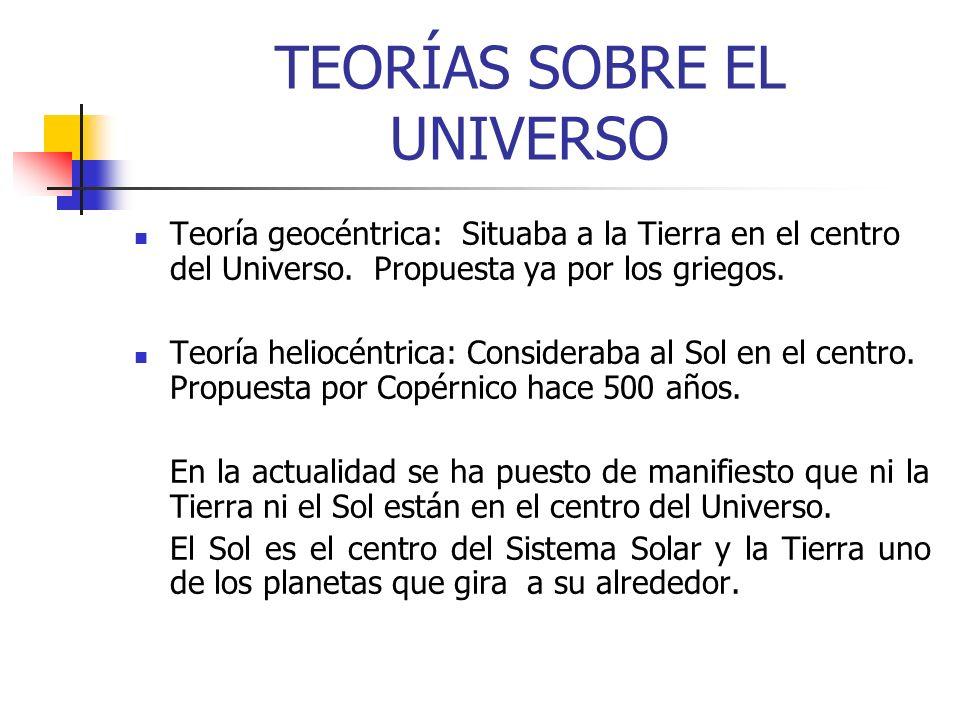 TEORÍAS SOBRE EL UNIVERSO